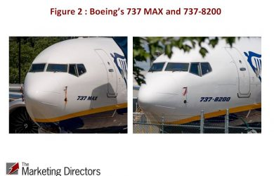 Boeing's 737 products vs brands?